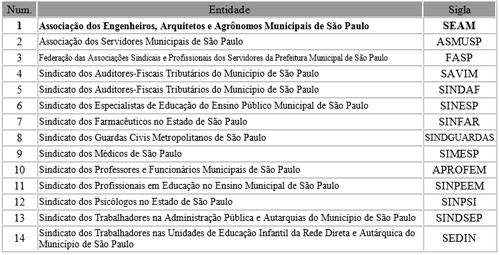 MESA CENTRAL DE NEGOCIAÇÃO – SINP REUNIÕES DOS DIAS 31/05/17 E 08/06/2017 SEAM – ENTIDADE COM ASSENTO À MESA DE NEGOCIAÇÃO
